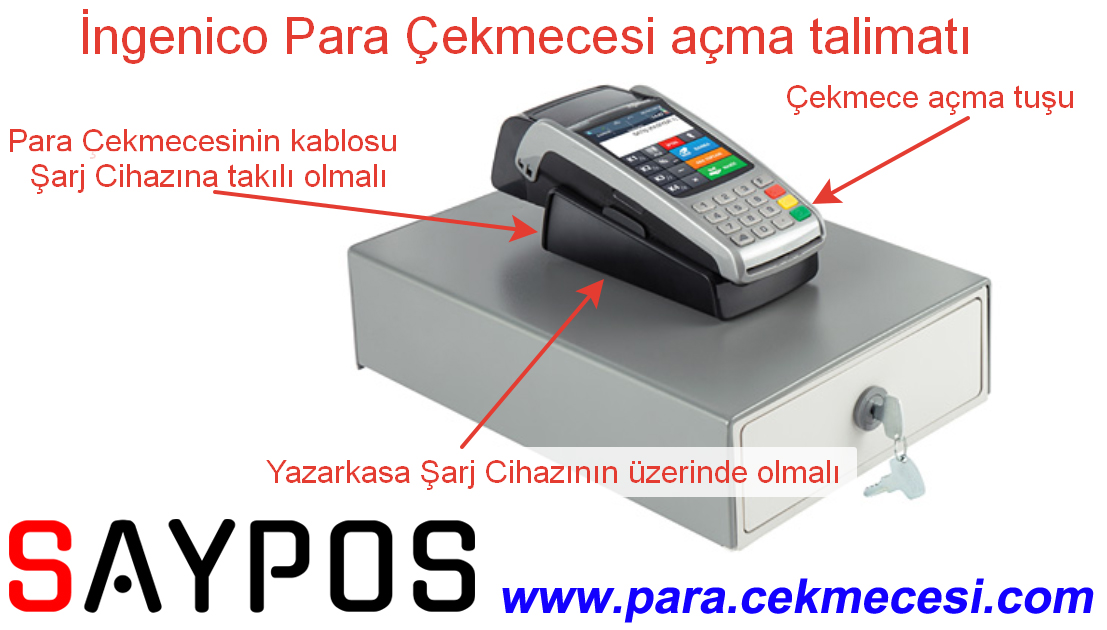 Çekmece açma düğmesi İngenico iWE280 Yazarkasa Para Çekmecesi açma tuşu